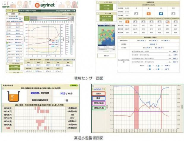 NECとネポン、農業ICTクラウドサービスの機能を強化。画面デザインを全面刷新、高温多湿の警報機能を提供