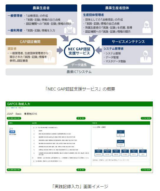 NECがGAPの取り組みを支援する「NEC GAP認証支援サービス」を提供