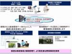 NECソリューションイノベータ、水耕栽培ノウハウをもつ協和と温室ハウス向けクラウドシステムを開発