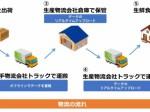 IoTソリューション事業がNEDO平成28年度研究開発型ベンチャー支援事業として採択決定