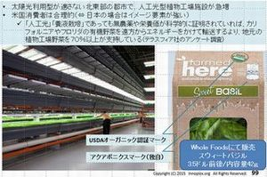 海外市場を中心とした植物工場ビジネス・セミナー講義の様子