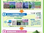 植物工場の垂直統合型事業による事業採算性を確保(日本アドバンストアグリ)
