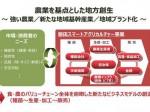 富士通・オリックスなど、静岡県磐田市にて大規模植物工場の共同運営へ