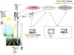 屋外農場・植物工場などの過酷環境下にも対応した環境モニタリングシステムを開発(イーソル)