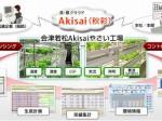 富士通とマイクロソフト、植物工場などIoT分野での連携を開始