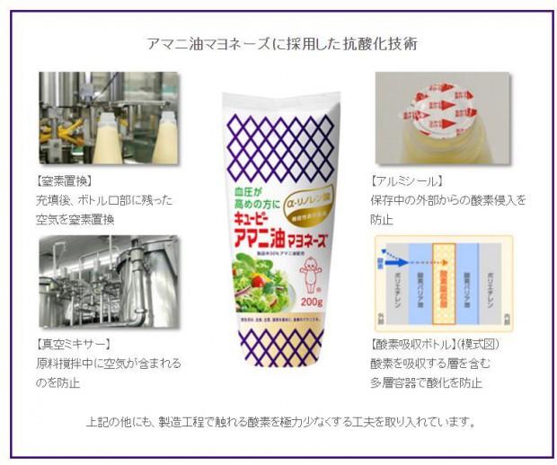キユーピー、血圧が高めの人向けの機能性表示食品「キユーピー アマニ油マヨネーズ」を発売