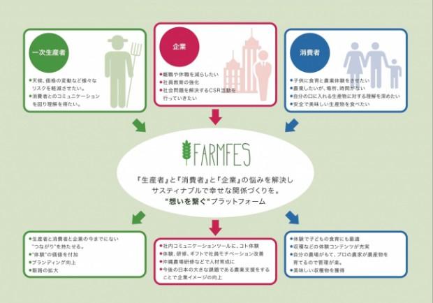 farmfes78971