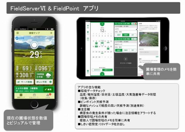 ベジタリア、農業用圃場環境モニタリングシステム・新型フィールドサーバの予約開始