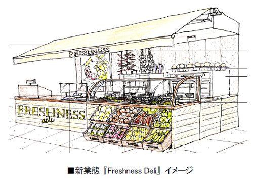 フレッシュネス、国産野菜の調達と農業活性化でナチュラルアートと業務提携