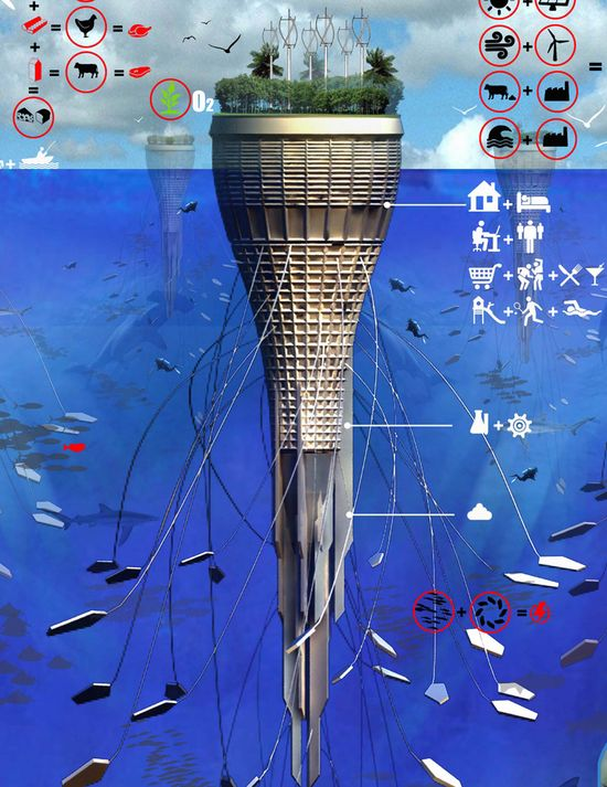 未来の高層タワーを海中に建設。グリーン技術とバイオミメティクス(生物模倣)をイカした(生かした)デザイン