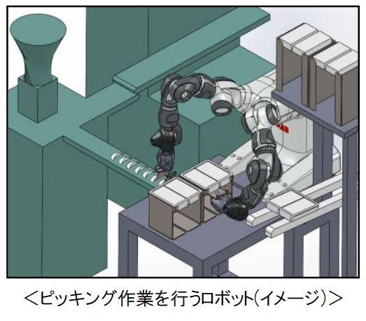 リンガーハット「ロボット導入実証事業」で生ぎょうざ直売所「GYOZA LABO」を開始