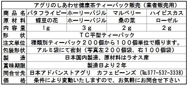 日本アドバンストアグリ、ラオス産有機栽培原料「100%ハーブティー」を販売開始