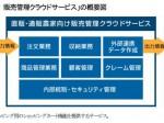 北海道日立システムズ「直販・通販農家向け 販売管理クラウドサービス」の販売開始