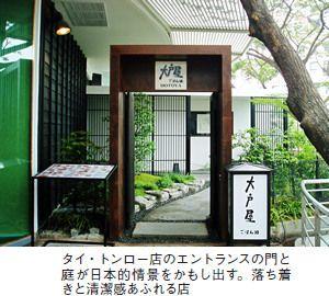 大戸屋の植物工場事業:海外展開(タイ、台湾・シンガポール等)