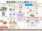 慶応大学SDM、JA直売所への運搬代行システムに関する実証実験を実施