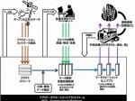 生産者やロボットメーカーなど3社、農業生産者向けデータマネージメントモデルの開発へ