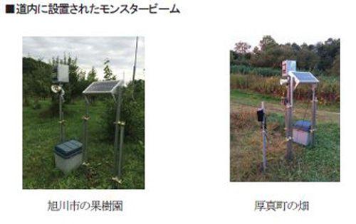 北海道日立システムズと太田精器、農作物被害防止「新鳥獣害対策ソリューション」を販売