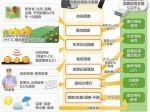 NECソリューションイノベータ、農業指導員の業務をICTで省力化するシステムを販売