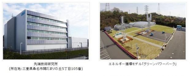 NTN、自然エネルギーによる発電を植物工場へ利用。循環モデル「グリーンパワーパーク」を設立