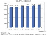 矢野経済研究所「コメビジネス・米飯市場」に関する調査。国内の米飯市場規模は2兆円を超える