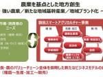 富士通・オリックスなど、植物工場などICT技術を活用したスマートアグリ事業を本格展開