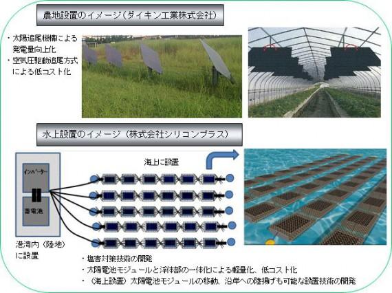 農地や温室ハウス屋根など未導入分野における太陽光発電システムの実証プロジェクトを開始(NEDO)