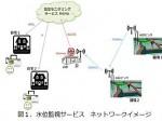 住友精密工業は、構造計画研究所と共同で、秋田県大潟村の一部で水田水位監視サービスの実証実験を6月中旬より行います。住友精密が開発中の920MHz帯屋外無線ノードなどを利用したセンサネットワークサービスを用います。
