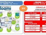 日本システムウエア、農業ビジネス「サービス型」にて必要となる課金管理の仕組みを構築