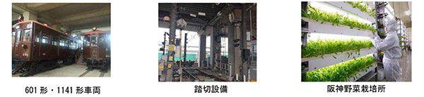 阪神電車、職業体験と植物工場などを一体化した学習施設を開設