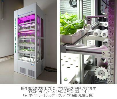 上海万博における植物工場(野菜工場)に関するまとめ(日本、オランダの出展)