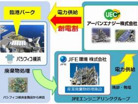 パシフィコ横浜がJFEエンジグループと連携、施設内廃棄物を活用し電力の地産地消へ