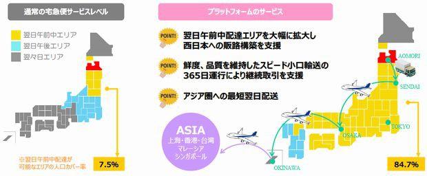 青森県とヤマト運輸による輸送サービス開始、東アジアへの翌日配送も