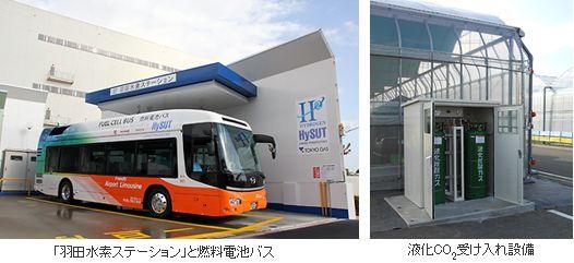 東京ガス「羽田水素ステーション」で回収したCO2、千葉大学の植物工場に有効活用