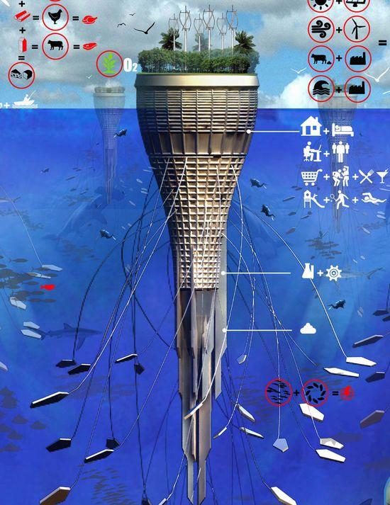 高層タワーを海中に。グリーン技術とバイオミメティクス(生物模倣)をイカした(生かした)デザイン