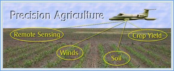 NASAによる衛星技術と農業データの融合、リアルタイムな灌漑制御システムを開発