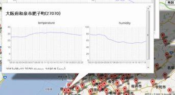 KDDIによる日本3,000地点の気象ビッグデータを教育目的に無償利用へ