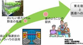 富士通グループ「会津若松Akisaiやさい工場」をオープンイノベーション拠点として強化