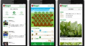 楽天とテレファーム、地域支援型農業(CSA)サービス「Ragri」を開始