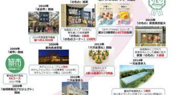 JR東日本「地域再発見プロジェクト」に新展開。新幹線で野菜を直送・マルシェ開催