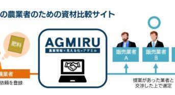 ソフトバンク・テクノロジー、農業資材の比較サービス「AGMIRU」を開始