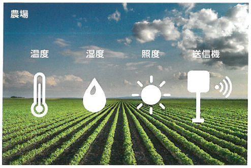 NISSHA「EnOcean LPWA長距離無線センサー」を商品化、IoT技術を活用したスマート農業を推進