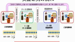 カリウム置き換え調味料の継続使用で、高血圧予防に効果