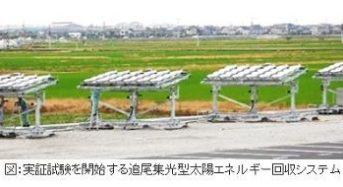 世界初の追尾集光型太陽エネルギー回収システムを開発、光と熱を同時回収による変換効率65%を実現
