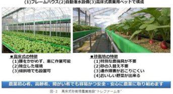 東レ建設とATR、高床式の砂栽培施設を活用した「シェアリング農業」の実証事業を開始