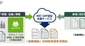 ウォーターセルとNECソリューションイノベータ 「アグリノート」と「NEC GAP認証支援サービス」を連携