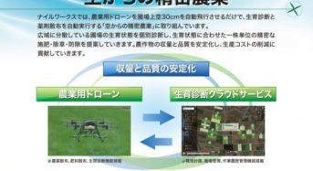 農業用ドローンのナイルワークス、第三者割当増資にて8億円を調達