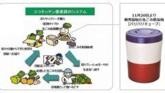 らでぃっしゅぼーや、家庭用生ごみ乾燥機『パリパリキューブ』を販売開始