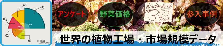 世界の植物工場・市場規模データ