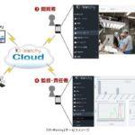 凸版印刷、IoTで作業員の労務実態把握。農業にも応用