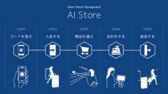 工業資材通販の最大手モノタロウによる無人AIストアを佐賀大学内に実証設置
